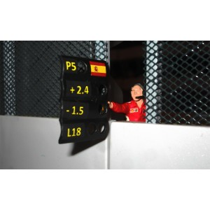 Slot Track Scenics Pit Board Crew and Boards