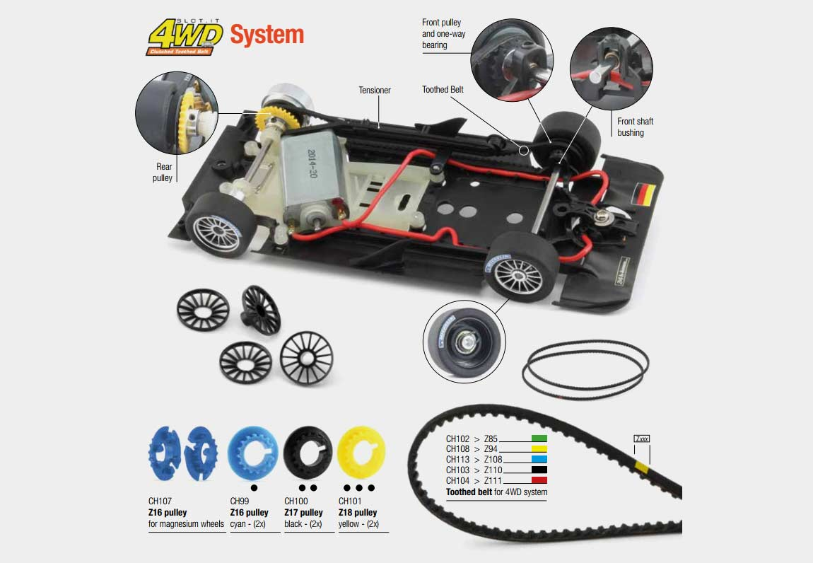 Slot.it 4WD System