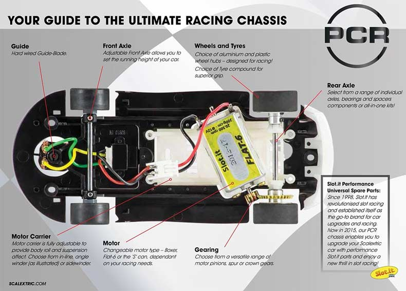 Scalextric PCR Chassis Build