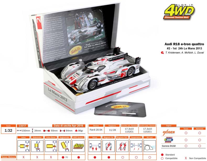 Slot.it Audi R18 e-tron 4WD